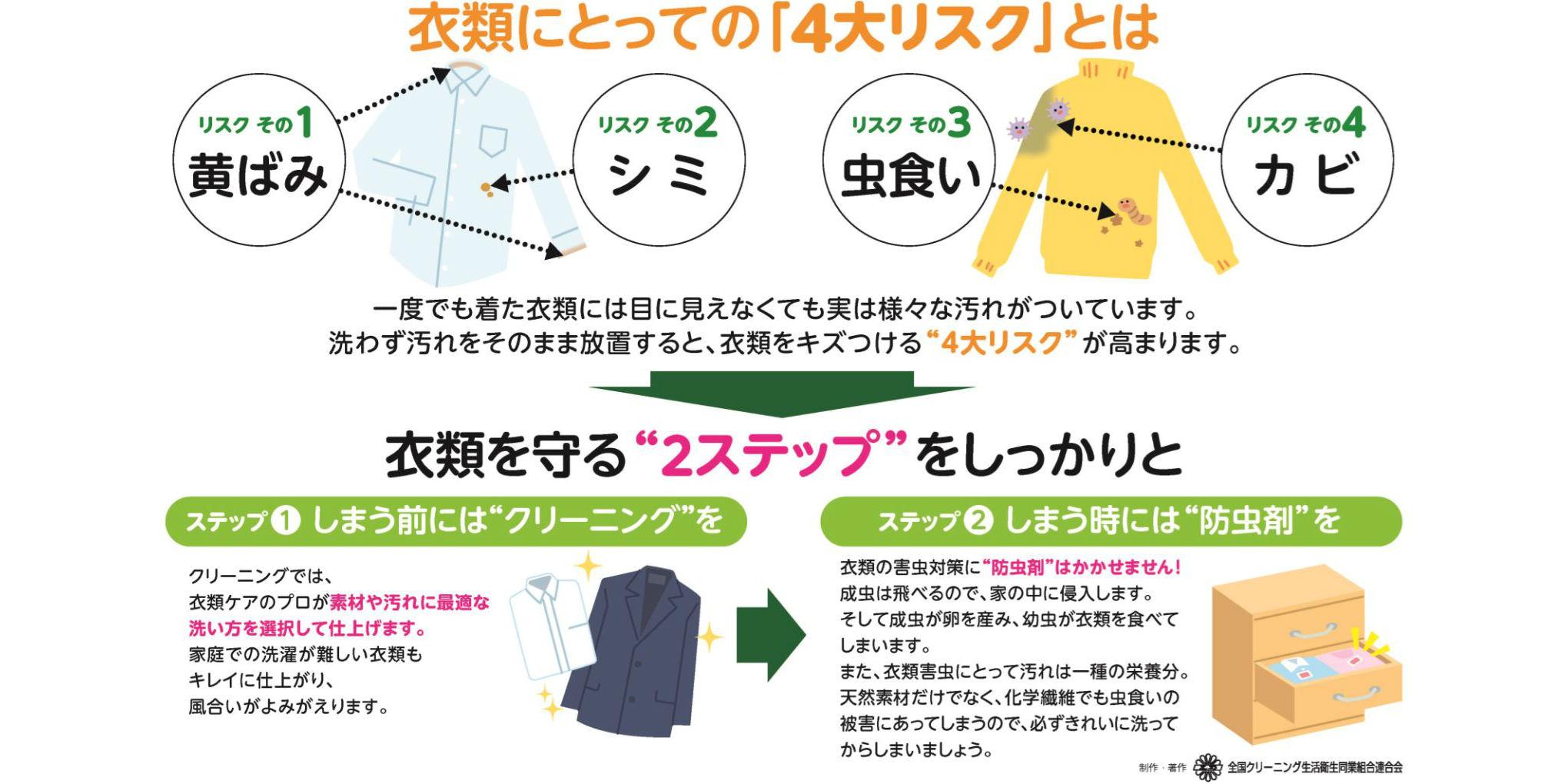 衣替え・衣類のケア情報